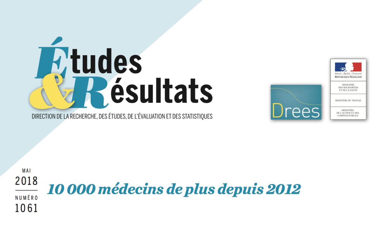 Etudes et résultats – 10 000 médecins de plus depuis 2012