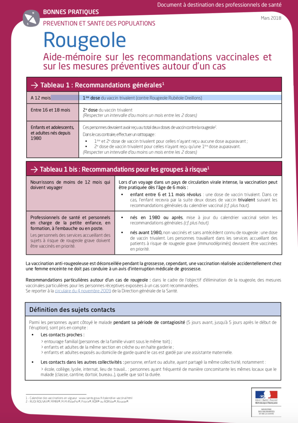 Calendrier Des Vaccinations Et Recommandations Vaccinales 2019.Rougeole A Mayotte Urps Infirmiers Ocean Indien